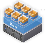 xen vps linux indonesia